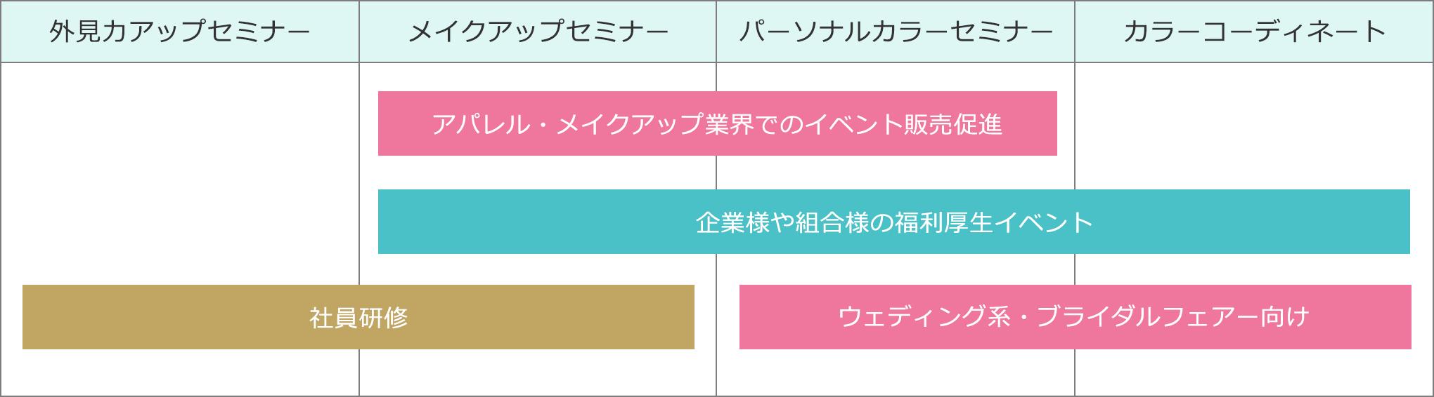 セミナープログラム例